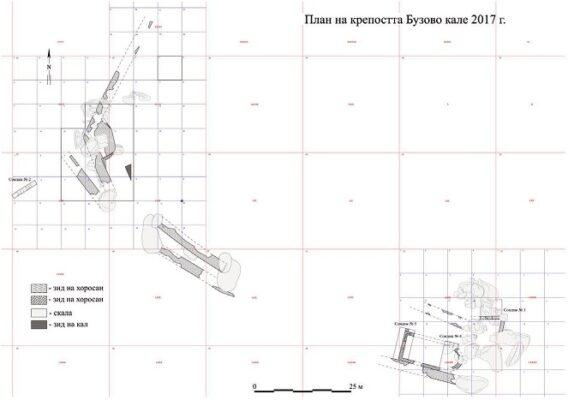 С. Бузовград - крепост Бузовград/Бузово кале